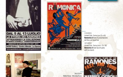 "Interno ""Ramones Sniffing Poster 2"""