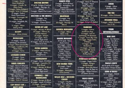 1993 Tuttifrutti – Ita – Ramones tour italiano
