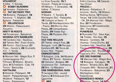 2000 Musica! – Ita – Tour Dee Dee Ramone