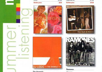 2001 Inside Borders – Usa – Ramones Rimasterizzati