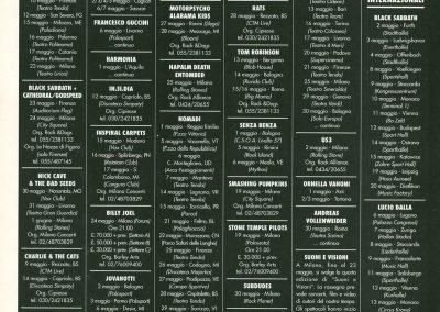 1994 Tuttifrutti – Ita – Tour Dee Dee Ramone maggio